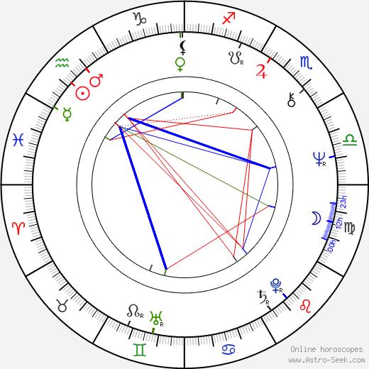 Bobby Z birth chart, Bobby Z astro natal horoscope, astrology