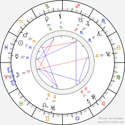 Brigitte Douay birth chart, biography, wikipedia 2018, 2019