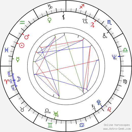 Brigitte Douay astro natal birth chart, Brigitte Douay horoscope, astrology