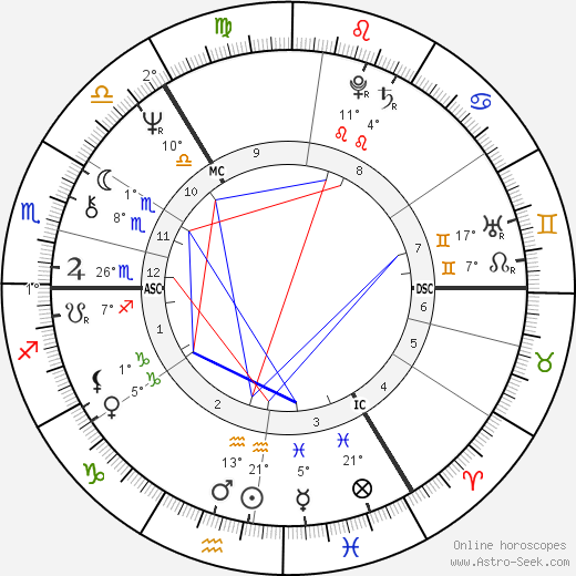 Derek Shulman birth chart, biography, wikipedia 2018, 2019