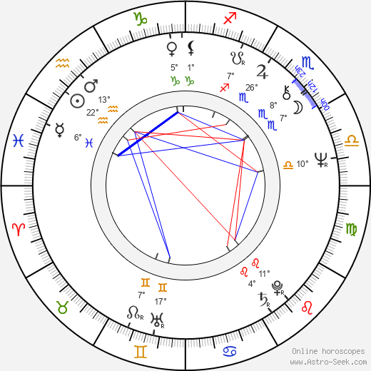 Edwin Luisi birth chart, biography, wikipedia 2018, 2019