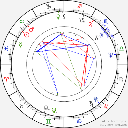 Edwin Luisi astro natal birth chart, Edwin Luisi horoscope, astrology