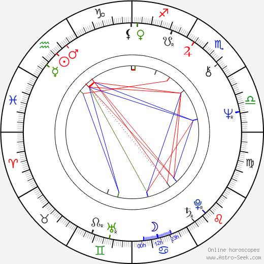 Franco Guerrero astro natal birth chart, Franco Guerrero horoscope, astrology