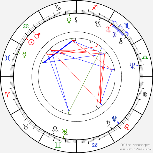Gabriella Prekop astro natal birth chart, Gabriella Prekop horoscope, astrology