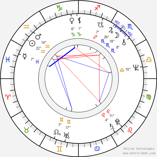 Jana Šulcová birth chart, biography, wikipedia 2018, 2019