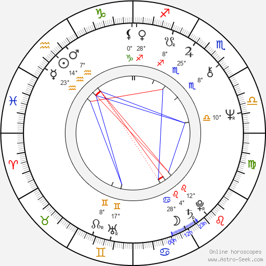 Jean-Jacques Moreau birth chart, biography, wikipedia 2018, 2019