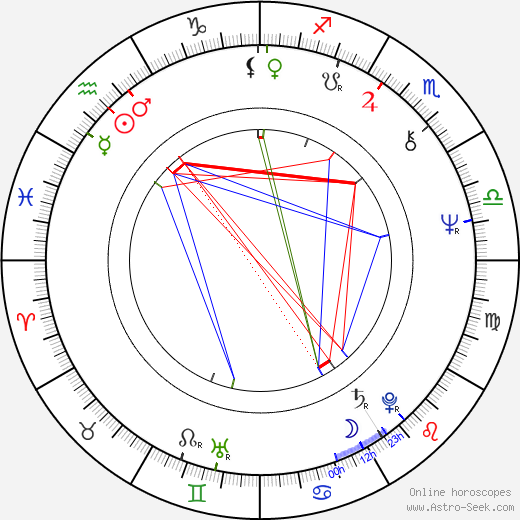 Jean-Jacques Moreau astro natal birth chart, Jean-Jacques Moreau horoscope, astrology