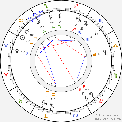 José Luis Cuerda birth chart, biography, wikipedia 2019, 2020