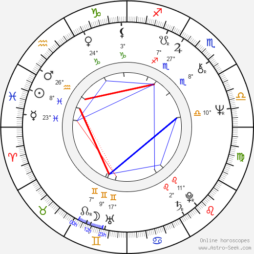 Leena Krohn birth chart, biography, wikipedia 2018, 2019