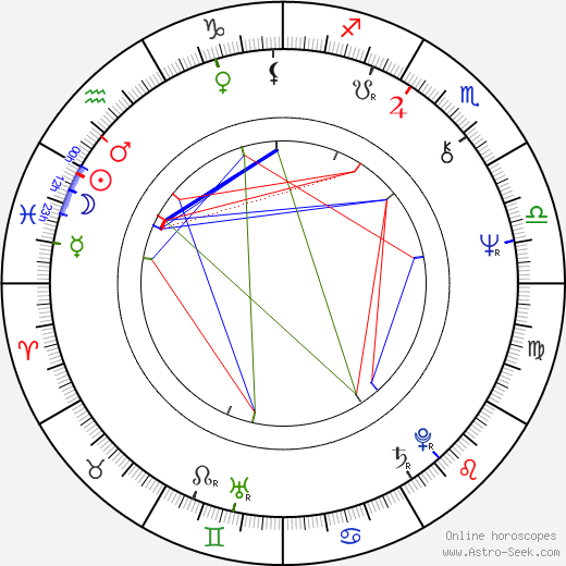 Lidia Bastianich tema natale, oroscopo, Lidia Bastianich oroscopi gratuiti, astrologia