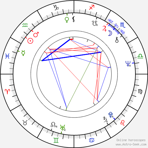 Lillian Lehman astro natal birth chart, Lillian Lehman horoscope, astrology