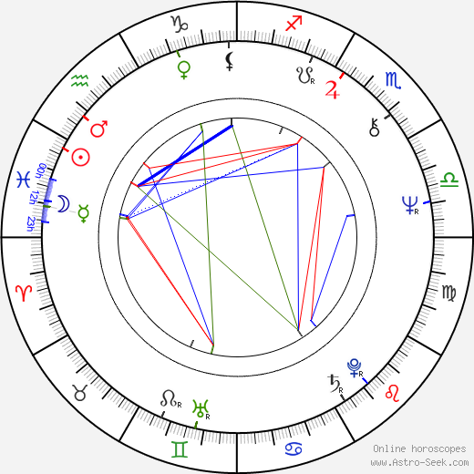 Maurizio De Angelis astro natal birth chart, Maurizio De Angelis horoscope, astrology