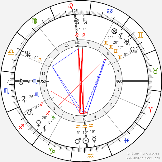 Mike Brant birth chart, biography, wikipedia 2018, 2019