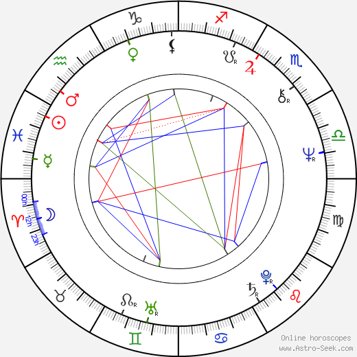 Mike Hodge astro natal birth chart, Mike Hodge horoscope, astrology