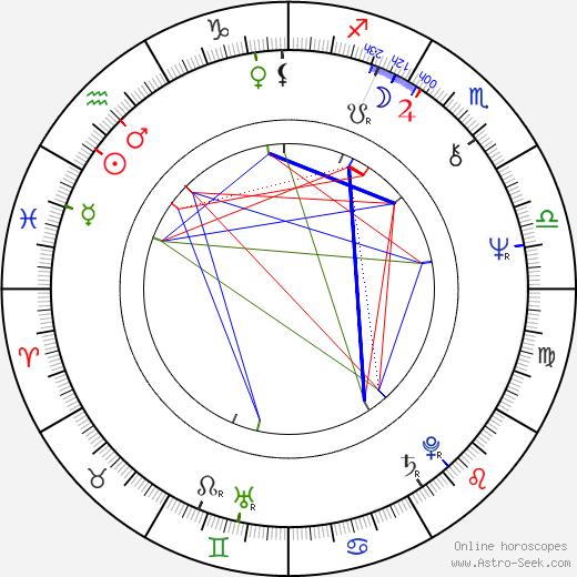 Mike Krzyzewski tema natale, oroscopo, Mike Krzyzewski oroscopi gratuiti, astrologia
