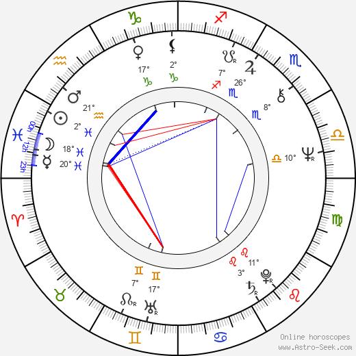 Pirjo Honkasalo birth chart, biography, wikipedia 2018, 2019
