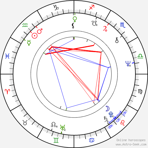 Regina Duarte birth chart, Regina Duarte astro natal horoscope, astrology