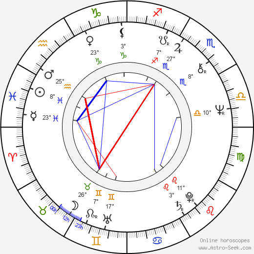 Roger Pratt birth chart, biography, wikipedia 2018, 2019