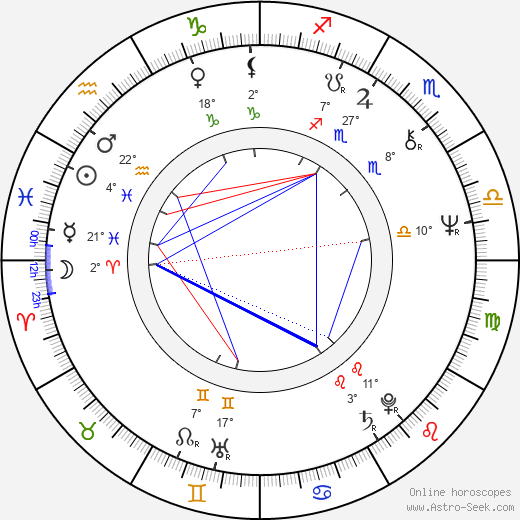 Shakira Caine birth chart, biography, wikipedia 2019, 2020