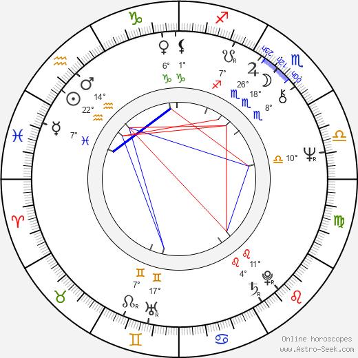 Stephen Christmas birth chart, biography, wikipedia 2018, 2019