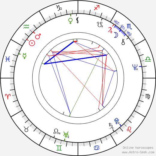 Stephen Christmas astro natal birth chart, Stephen Christmas horoscope, astrology