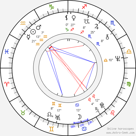 Stephen McHattie birth chart, biography, wikipedia 2019, 2020