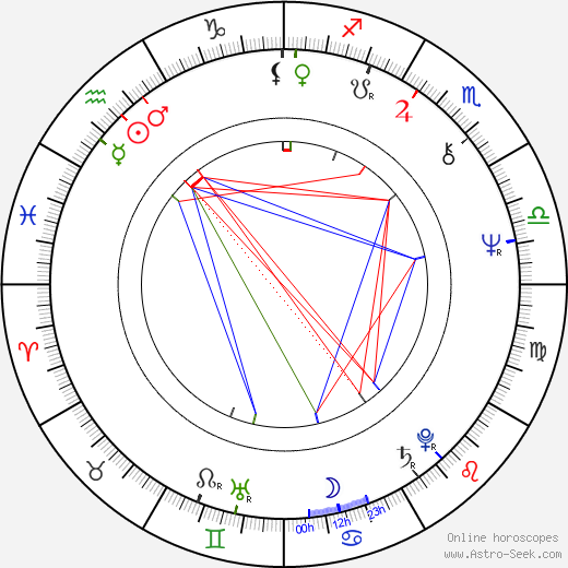 Stephen McHattie astro natal birth chart, Stephen McHattie horoscope, astrology