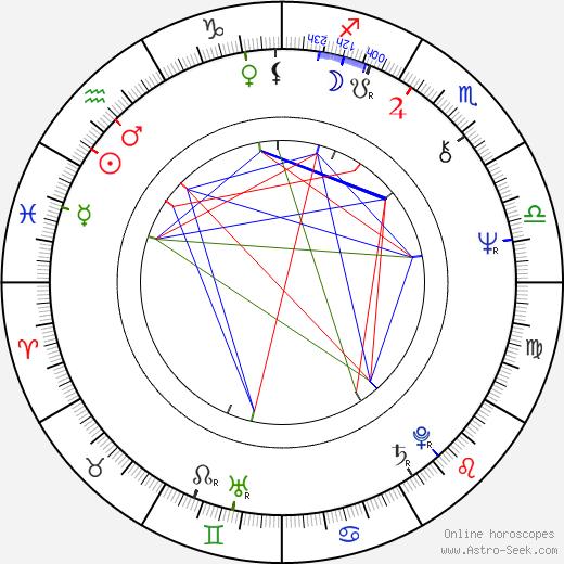 Stephen Schwarzman tema natale, oroscopo, Stephen Schwarzman oroscopi gratuiti, astrologia