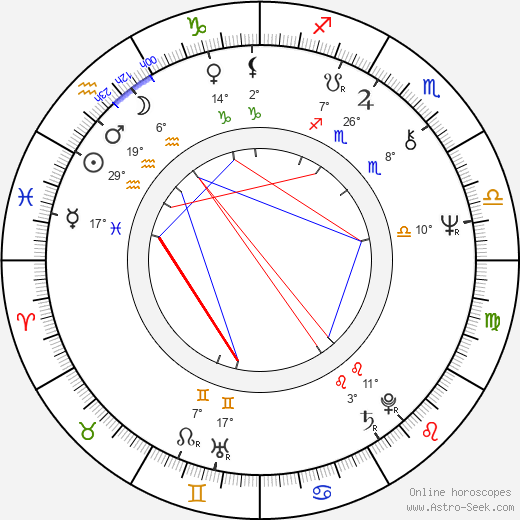Stuart Challender birth chart, biography, wikipedia 2019, 2020