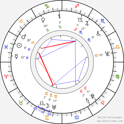 Tatyana Vasileva birth chart, biography, wikipedia 2020, 2021