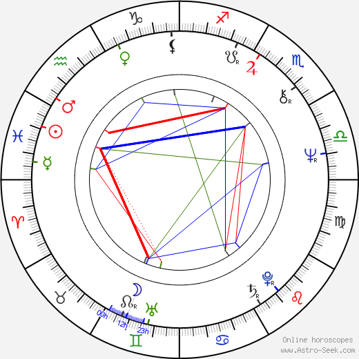 Tatyana Vasileva tema natale, oroscopo, Tatyana Vasileva oroscopi gratuiti, astrologia