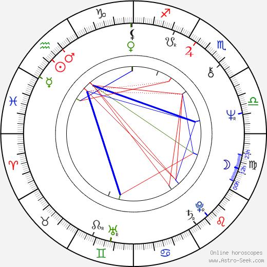 Vesa Enne astro natal birth chart, Vesa Enne horoscope, astrology