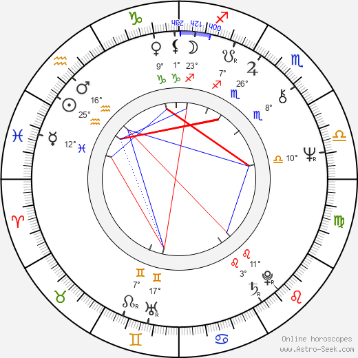 Wenche Myhre birth chart, biography, wikipedia 2019, 2020