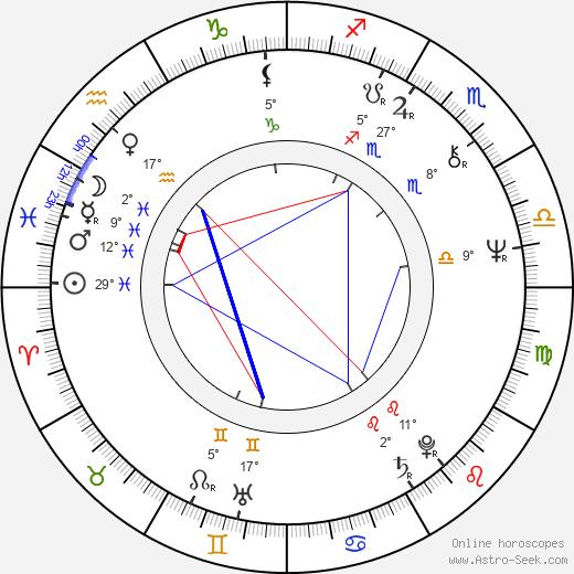 Anthony Peck birth chart, biography, wikipedia 2019, 2020