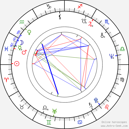 Anthony Peck astro natal birth chart, Anthony Peck horoscope, astrology