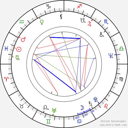 Arielle Sémenoff birth chart, Arielle Sémenoff astro natal horoscope, astrology