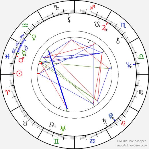 Arto Koskinen birth chart, Arto Koskinen astro natal horoscope, astrology