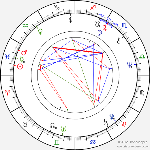 Babs Chula astro natal birth chart, Babs Chula horoscope, astrology