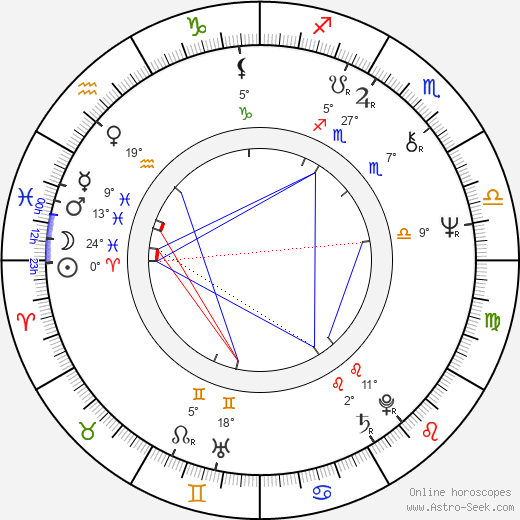 Carter Wong birth chart, biography, wikipedia 2019, 2020