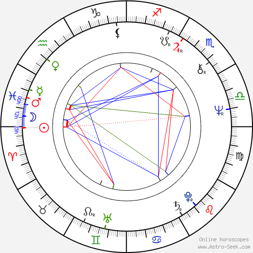 Carter Wong astro natal birth chart, Carter Wong horoscope, astrology