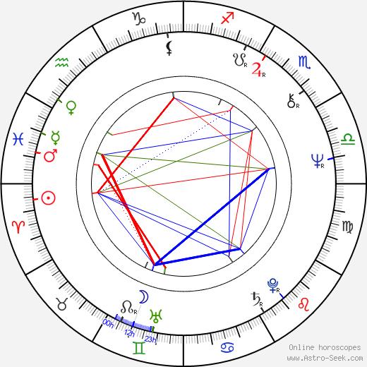 Chick Vennera astro natal birth chart, Chick Vennera horoscope, astrology