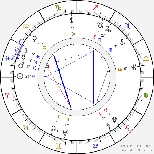 Chip Zien birth chart, biography, wikipedia 2018, 2019