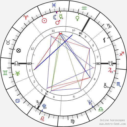 Christine Saint-Pierre день рождения гороскоп, Christine Saint-Pierre Натальная карта онлайн