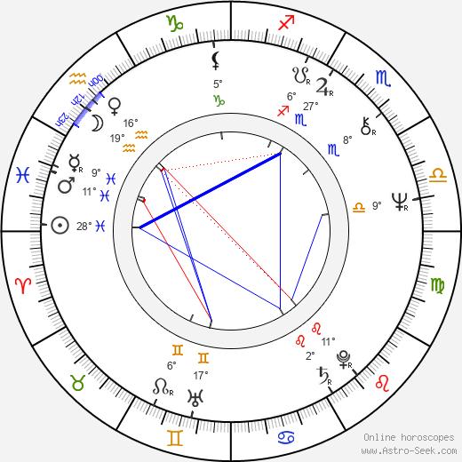 Dermot Crowley birth chart, biography, wikipedia 2017, 2018