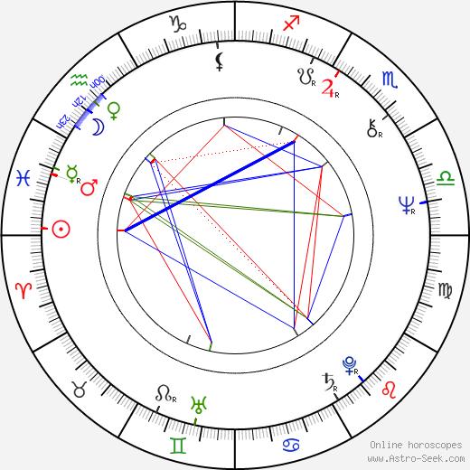 Dermot Crowley astro natal birth chart, Dermot Crowley horoscope, astrology