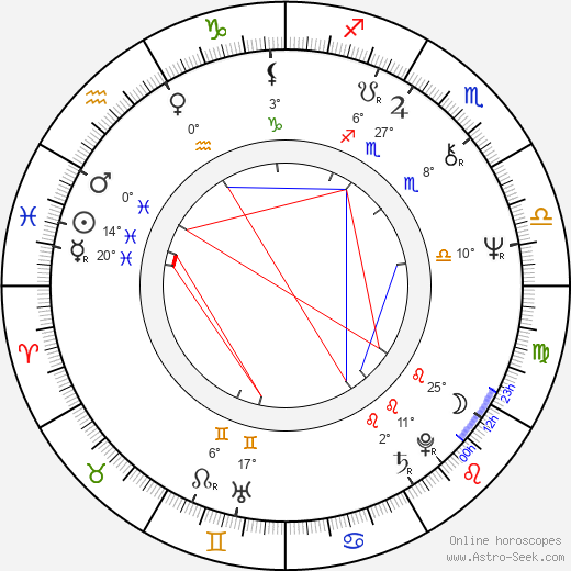 Eddie Hodges birth chart, biography, wikipedia 2018, 2019