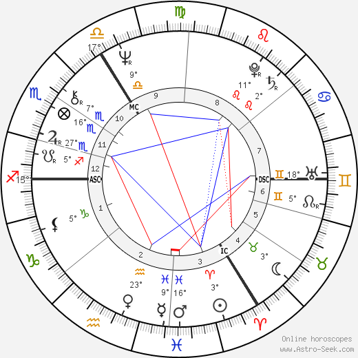 Elton John birth chart, biography, wikipedia 2018, 2019