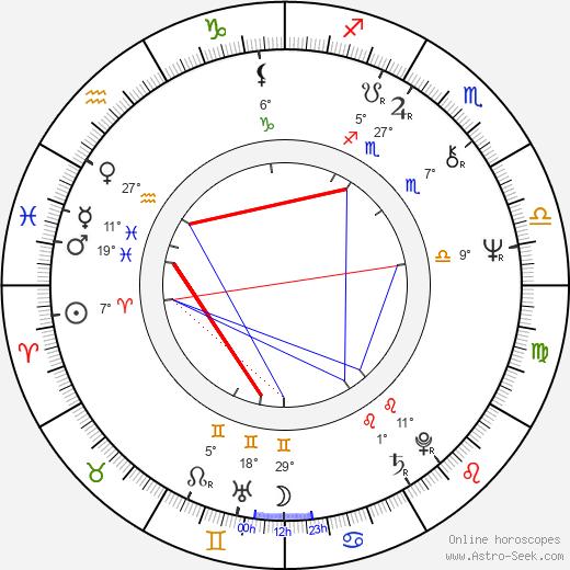 Frank Shields birth chart, biography, wikipedia 2019, 2020