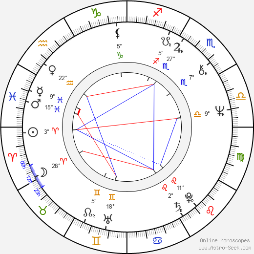 Gary Howard Klar birth chart, biography, wikipedia 2020, 2021