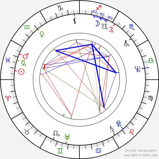 Gilmer McCormick tema natale, oroscopo, Gilmer McCormick oroscopi gratuiti, astrologia
